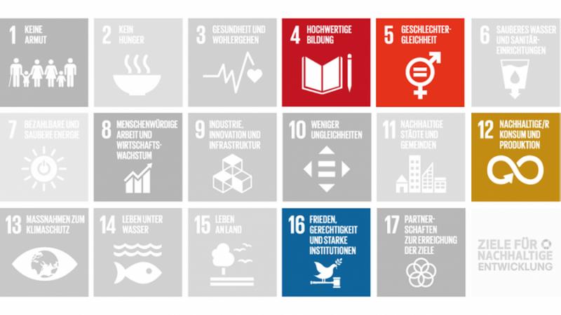 Kultur SDGs
