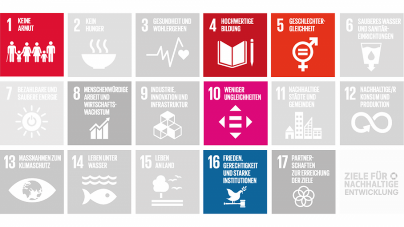 Integration und Teilhabe SDGs