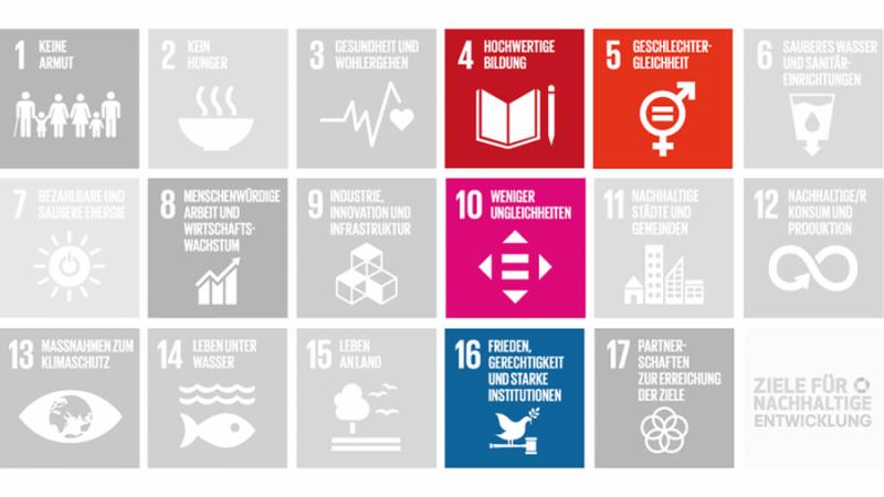 Gleichstellung und Vielfalt SDGs