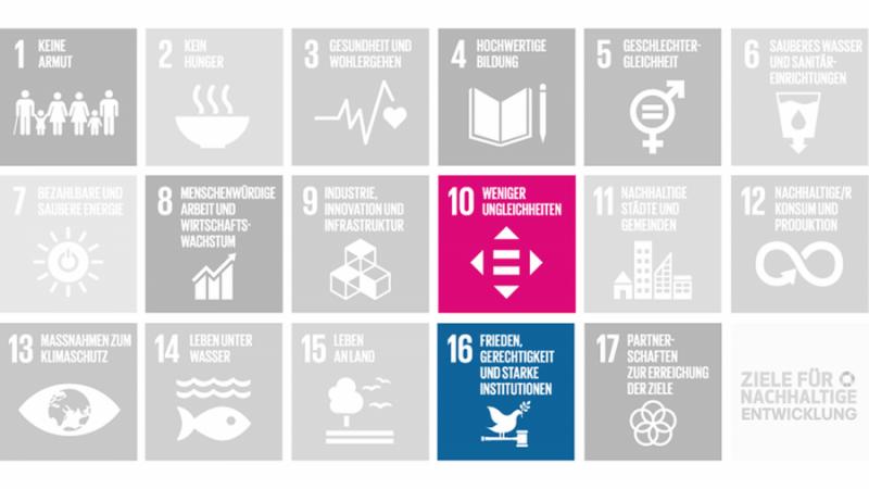 Demokratie, gegen Rechts SDGs