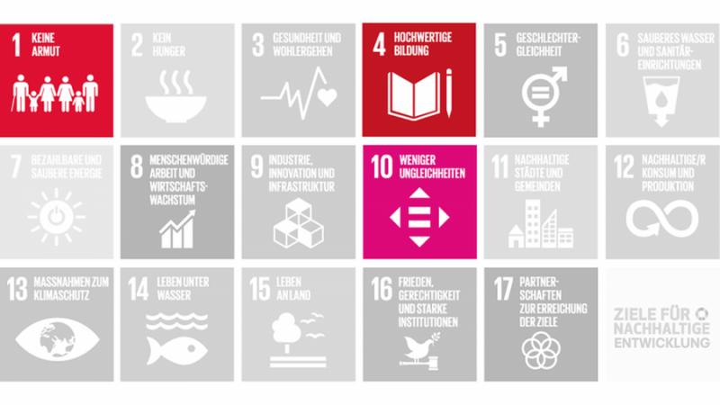 Kinder und Jugendliche SDGs