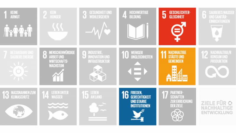 Düsseldorf, gut regiert SDGs