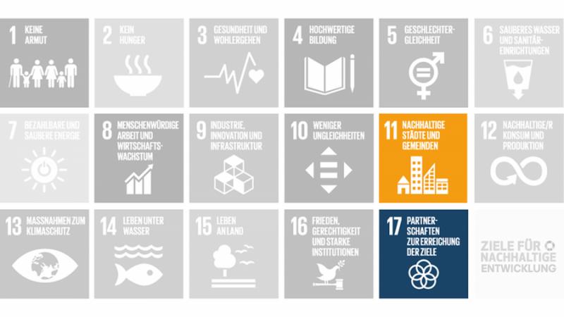 Internationale Zusammenarbeit SDGs