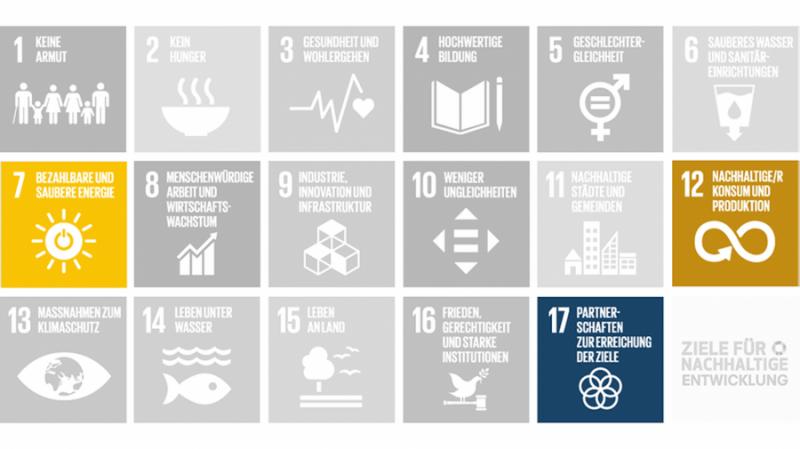 Finanzen SDGs