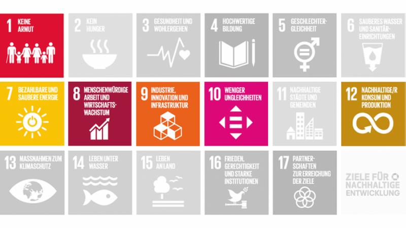 Wirtschaft SDGs