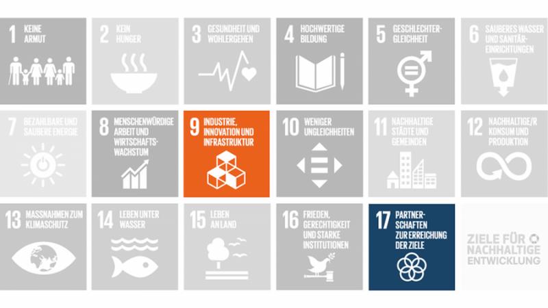 Regionale Zusammenarbeit SDGs