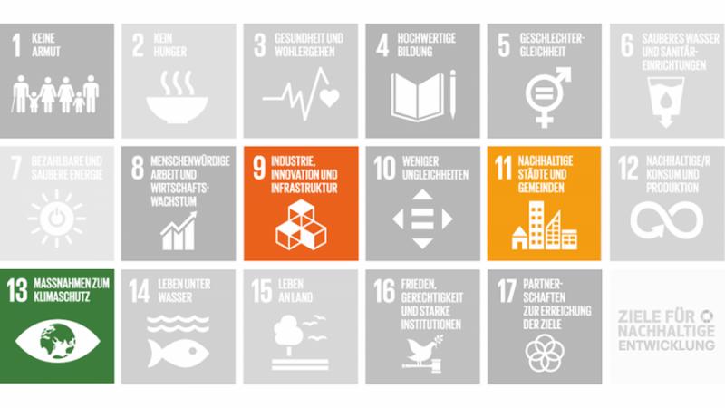 Stadtentwicklung SDGs